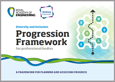 Progression Framework